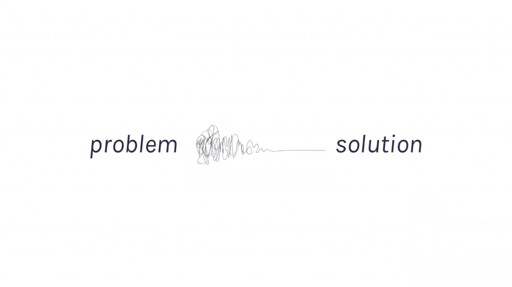 Graph showing the more complex route from creative problem to creative solution